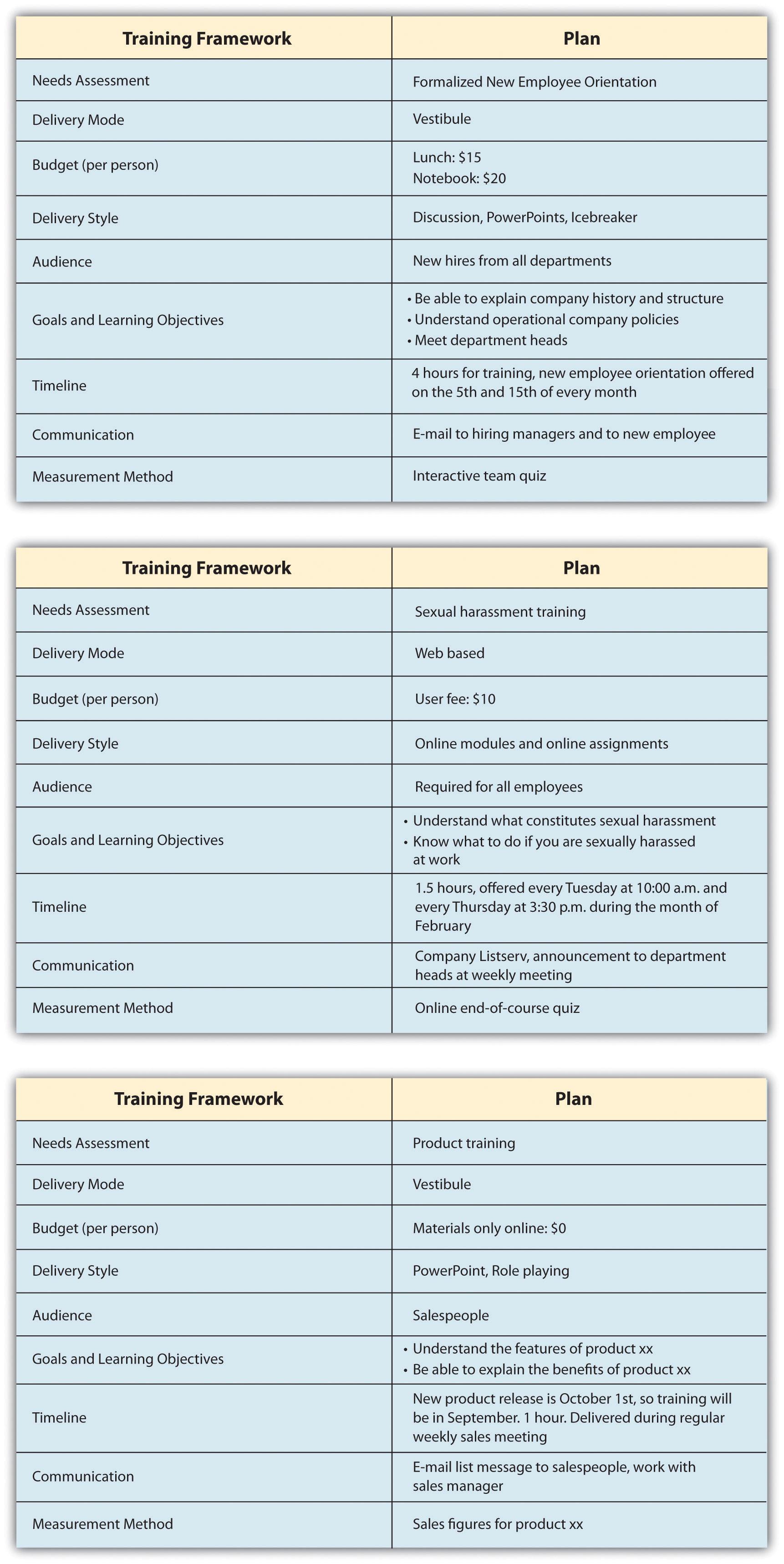 training and development plan sample
