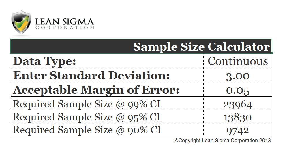 sample size calaculater