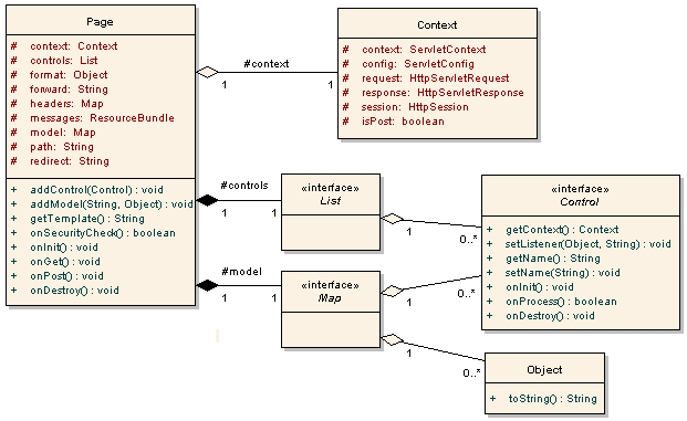 what is enterprise web application in java
