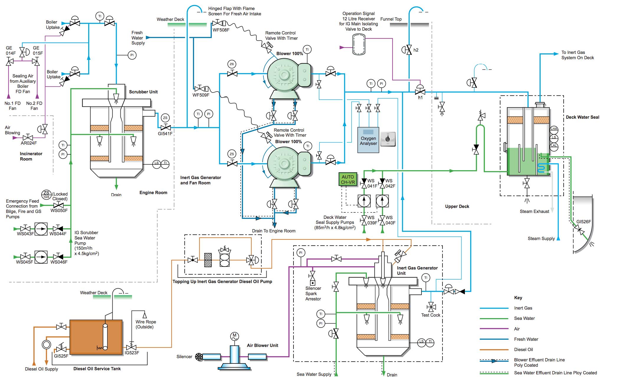 seaflo live bait air pump user manual pdf