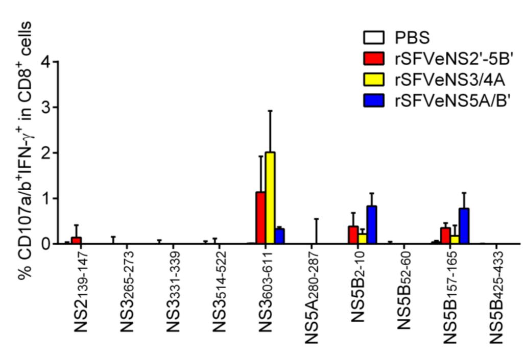 vaccines and autoimmunity pdf