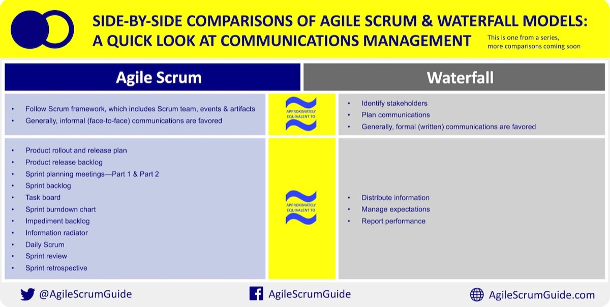 scrum guide html