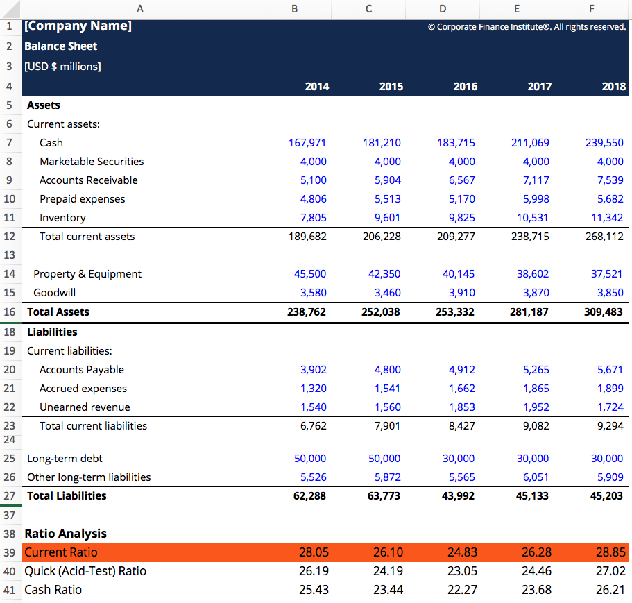 quick ratio analysis sample