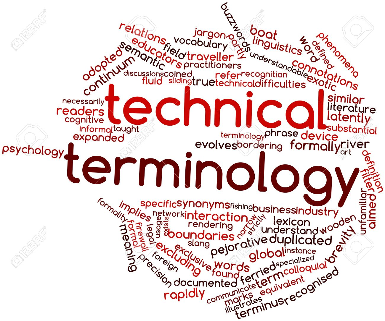 technology dictionary