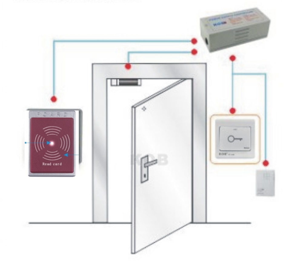rfid access control system manual