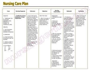 nursing care plan for cholelithiasis pdf