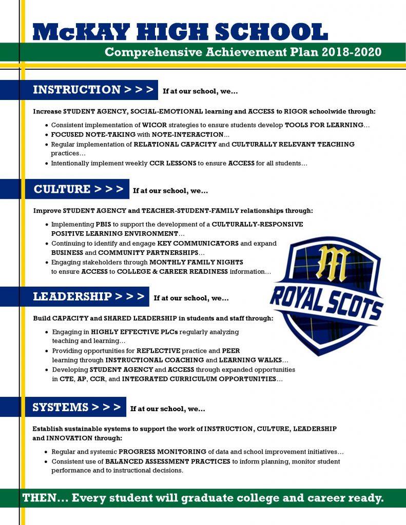 school strategic plan pdf