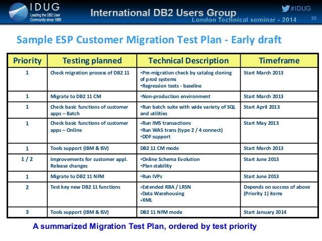 software test plan for application server template