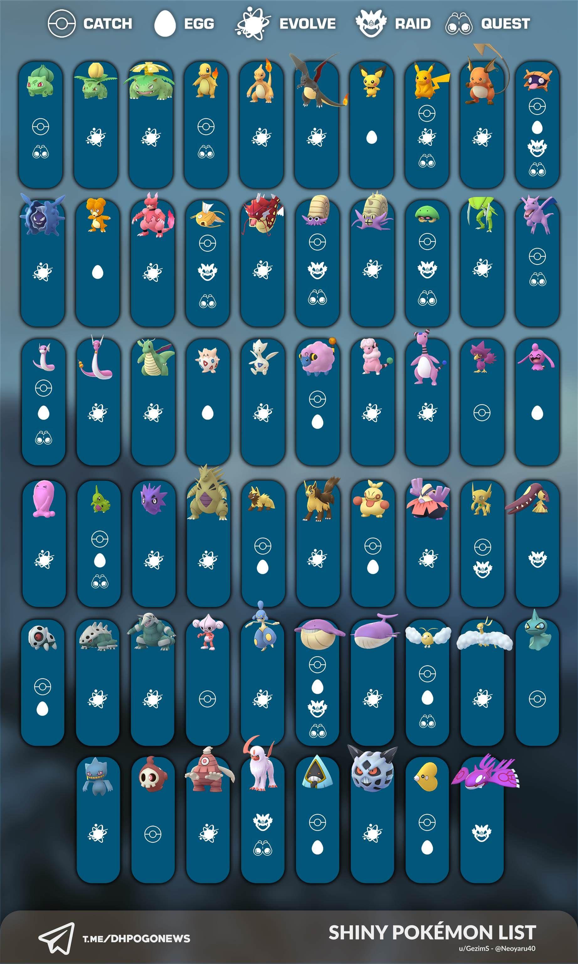 pokemon go gym guide 2018