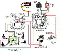 omnibus f4 v5 manual