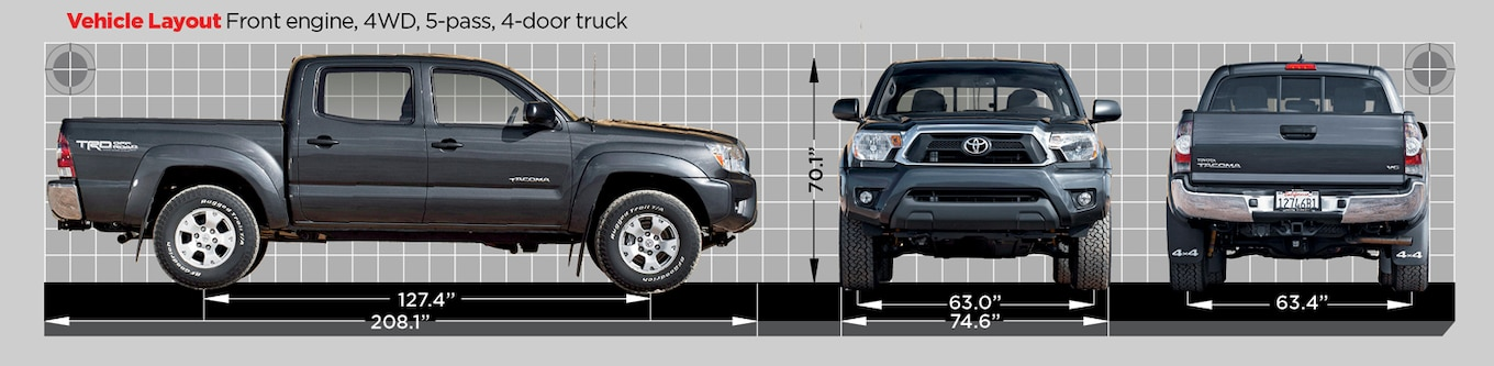 toyota basic towing guide