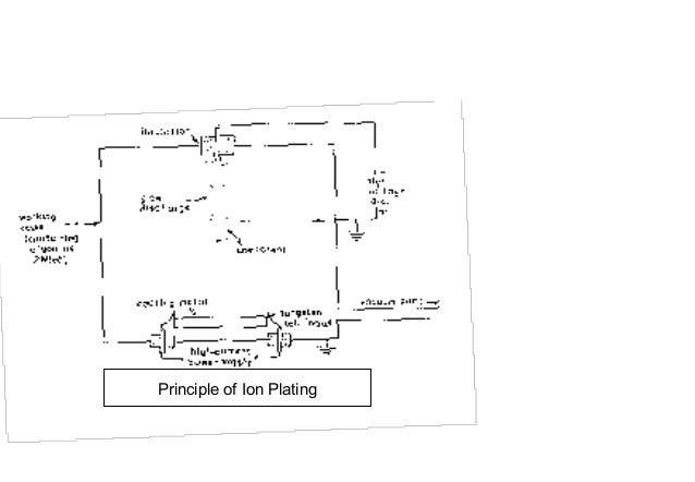 surface hardening process pdf