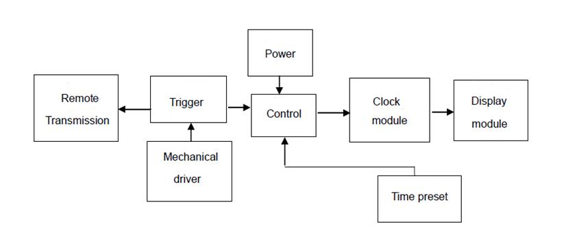 visual basic application factory reset