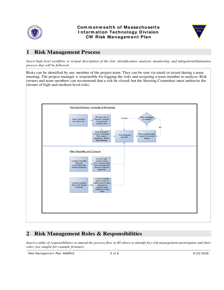 risk management ofseminar sample
