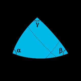 riemann sphere pdf