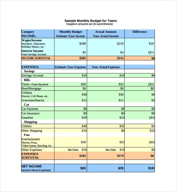 sample budget template