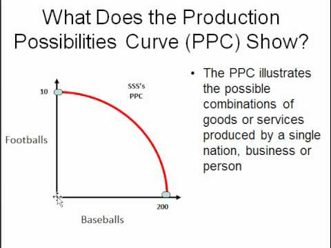 production possibility curve pdf