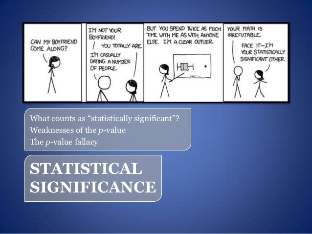 what is considered a statistically significant sample size