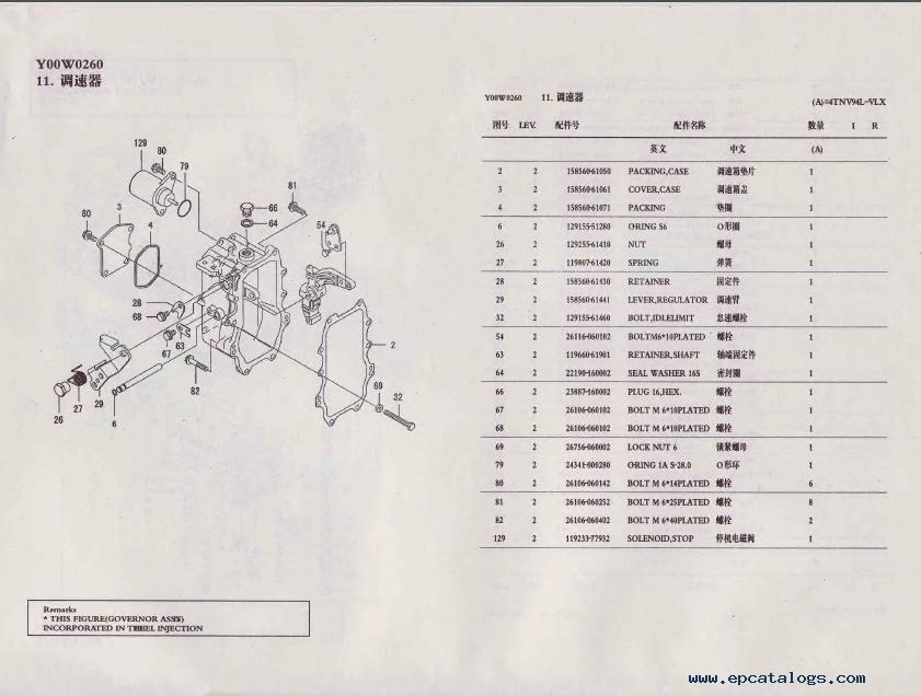 yanmar parts catalog pdf