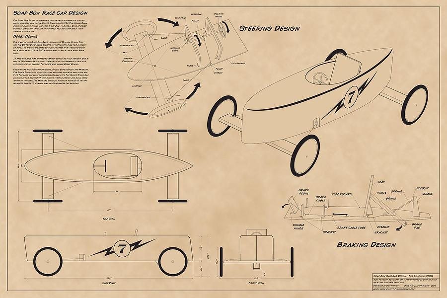 soap box derby car plans pdf