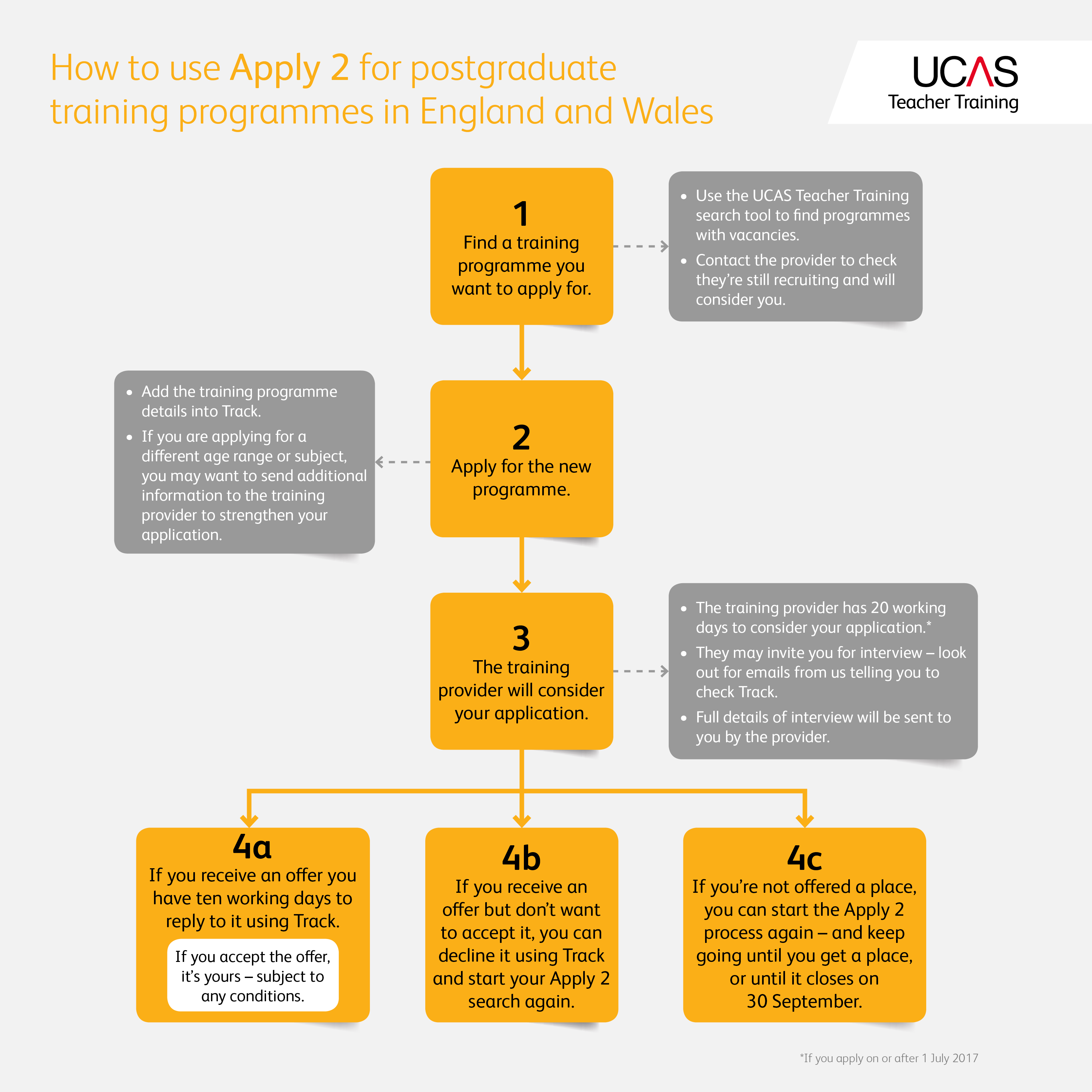 ucas application teacher training personal statement guide