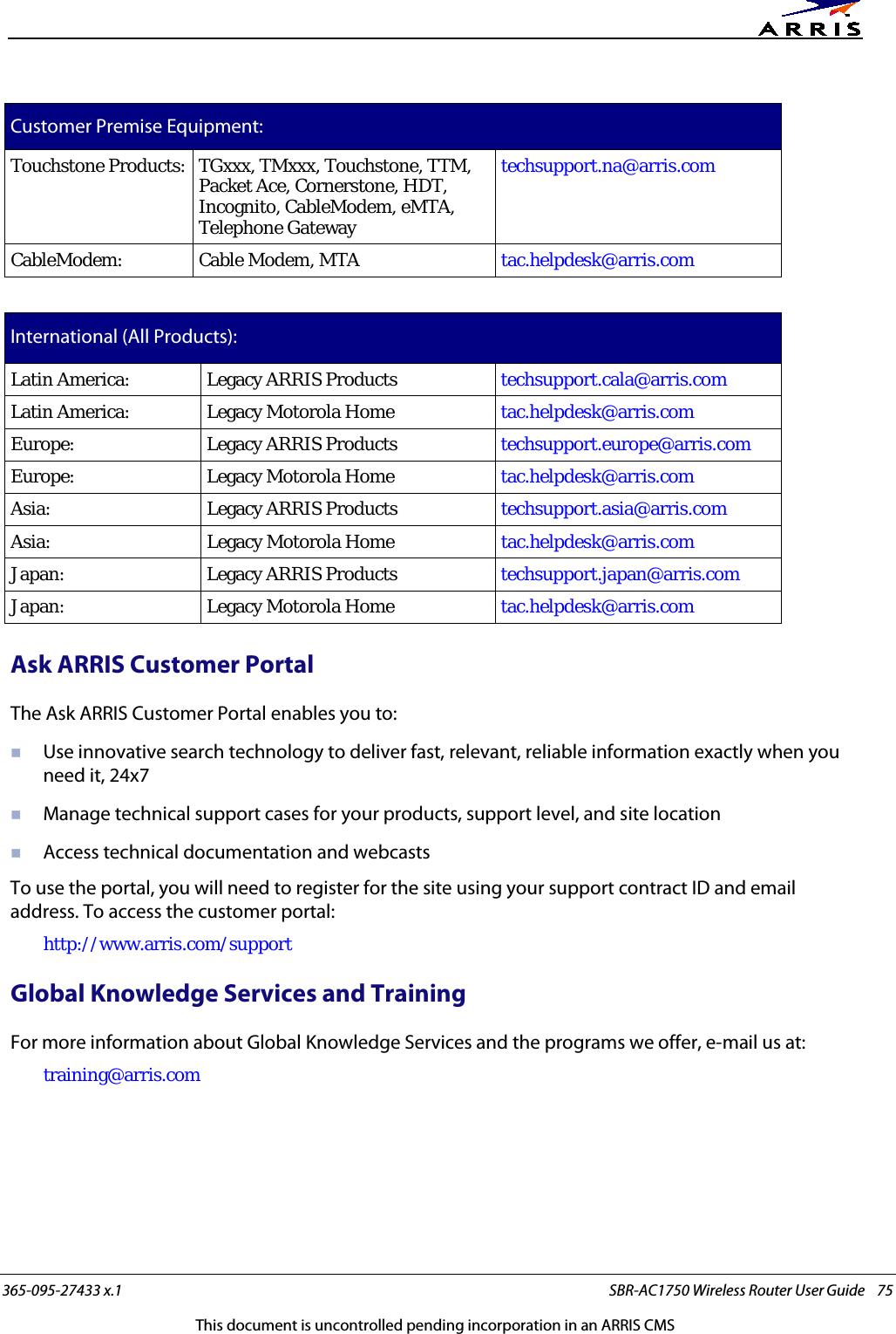 wecast manual pdf