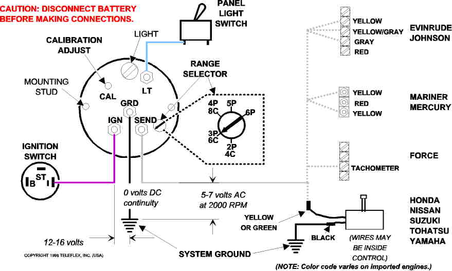 outboard tachometer application chart