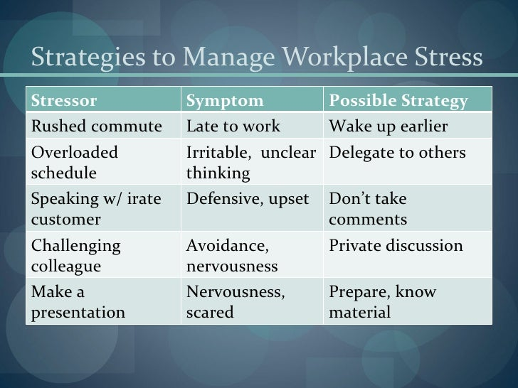 stress management strategies pdf