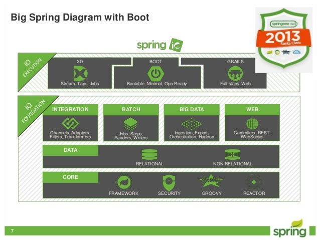 spring boot application start new thread