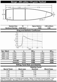 range in statistics pdf