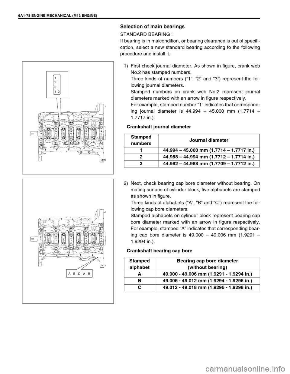 suzuki swift m15a service manual