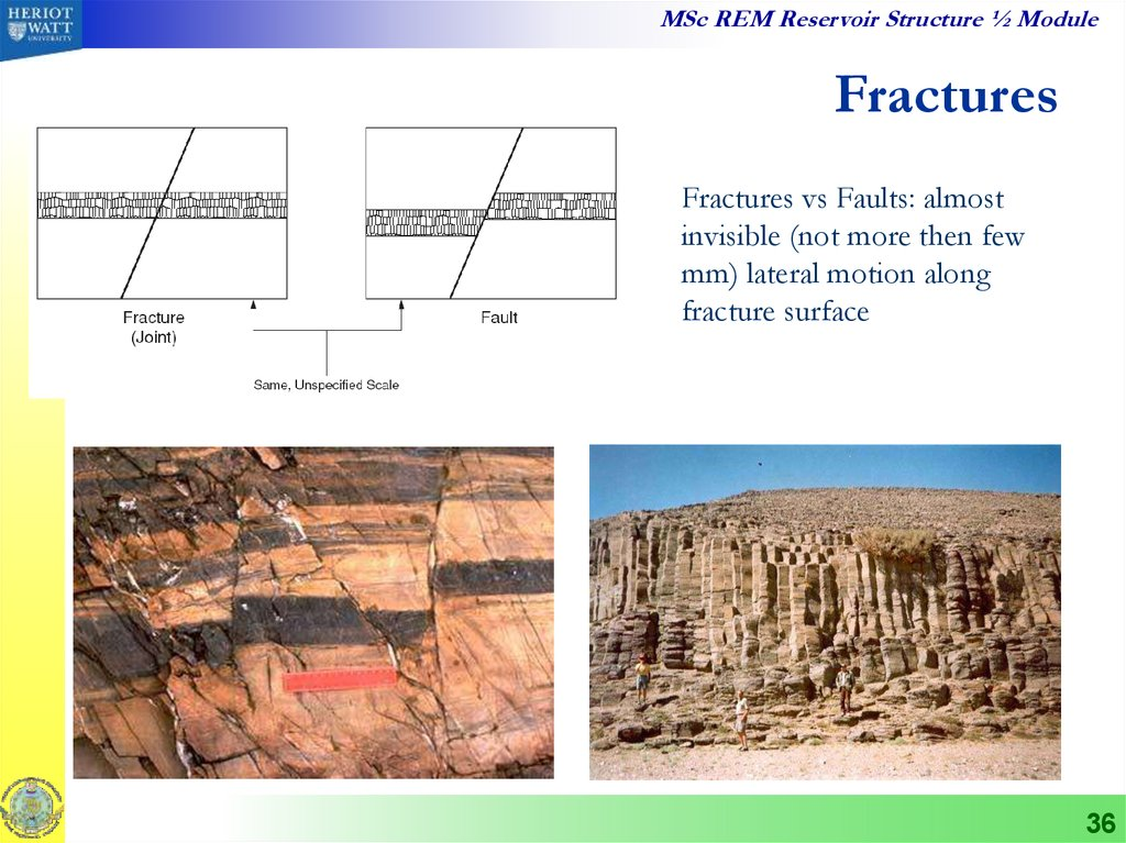structural geology glossary
