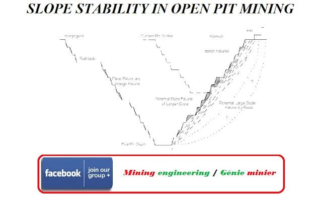 open pit mining pdf