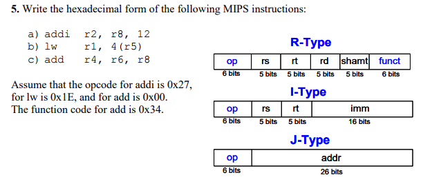 mips j instructions