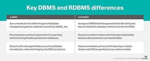 types of database pdf
