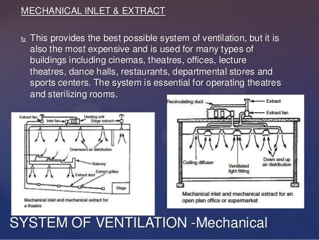 natural ventilation in buildings pdf