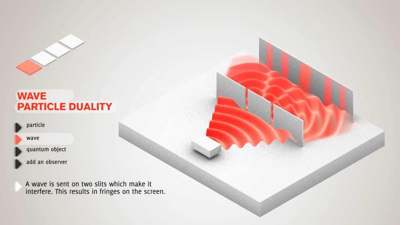wave particle duality pdf