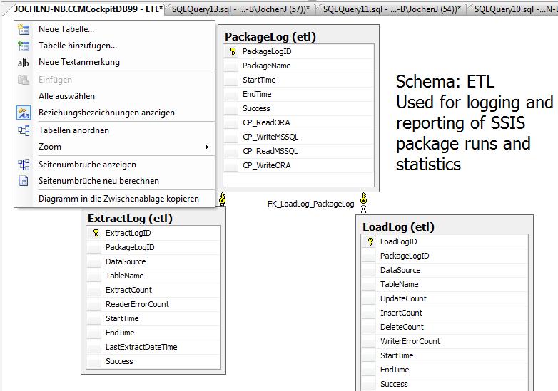 ssms documentation