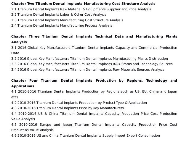 titanium dental application