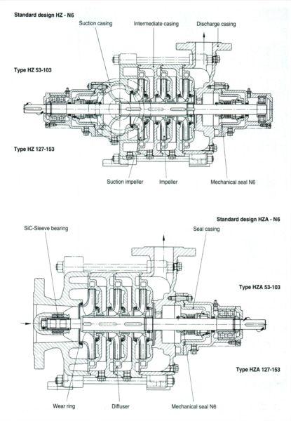 multistage centrifugal pump pdf