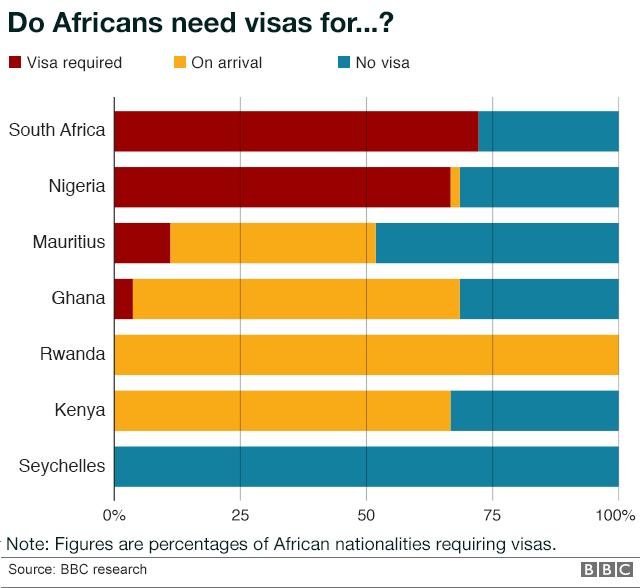 south africa visa application in nigeria