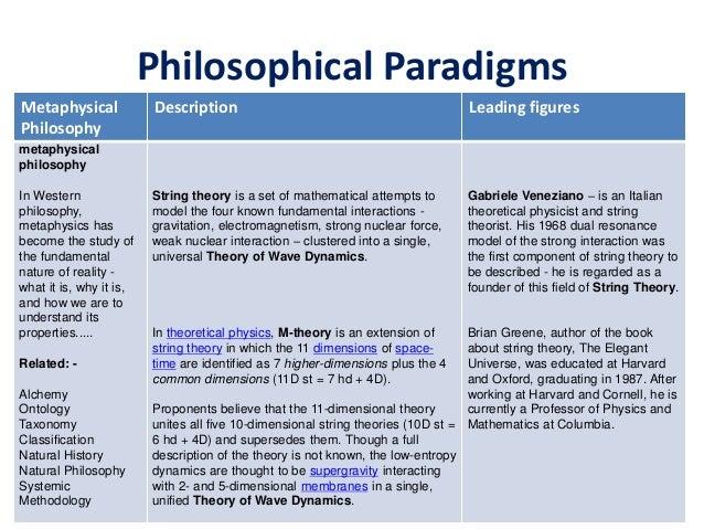 philosophy timeline pdf