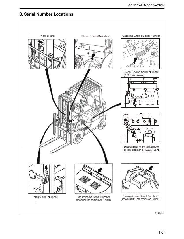 mitsubishi fd30n grenidia parts manual