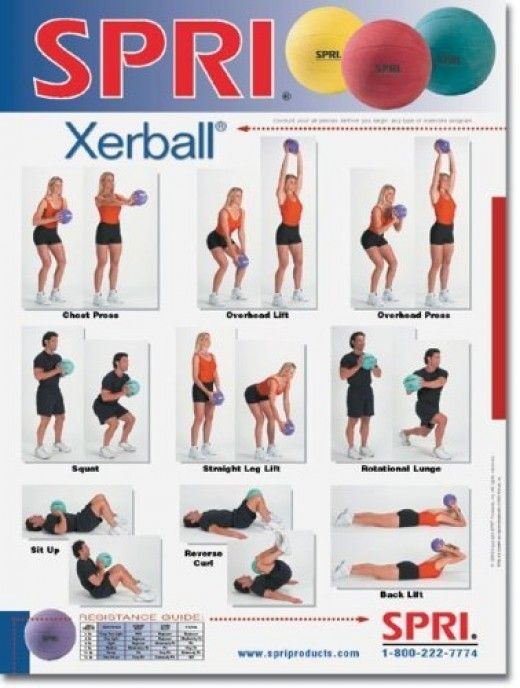 medicine ball workout routine pdf