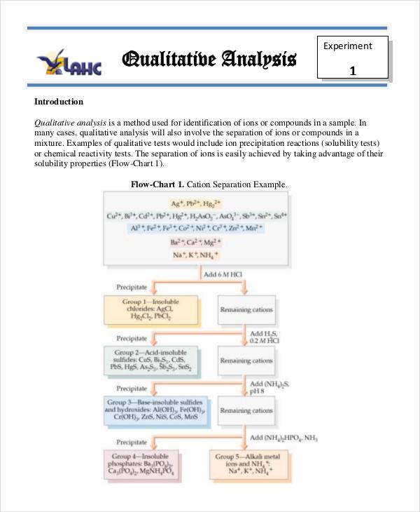 qwualitatibe content analysis sample amount
