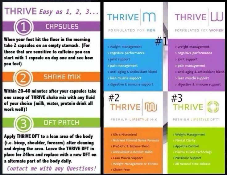 thrive patch instructions