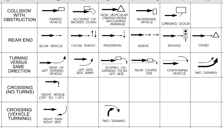 sample fleet safe driving policy nz