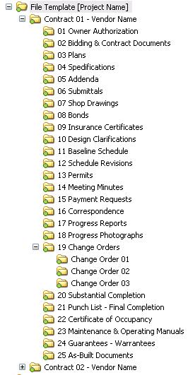 simple documentation system