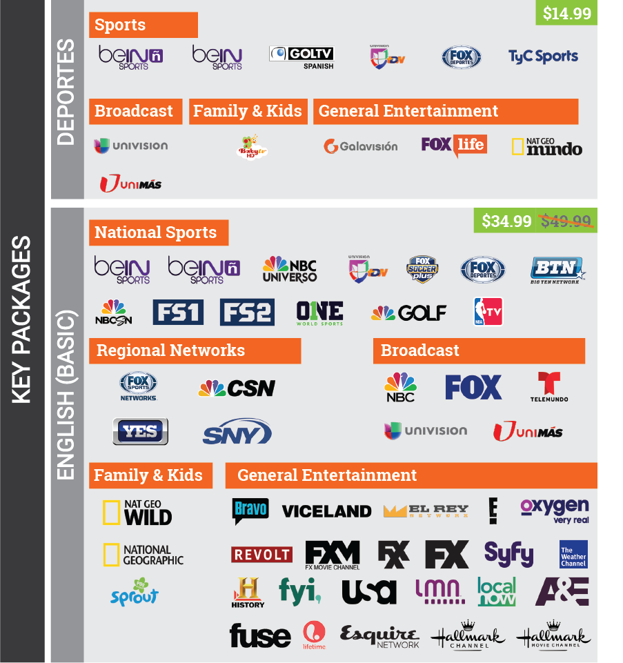 tv one channel guide
