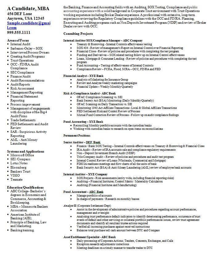 sample aib leadership assignments